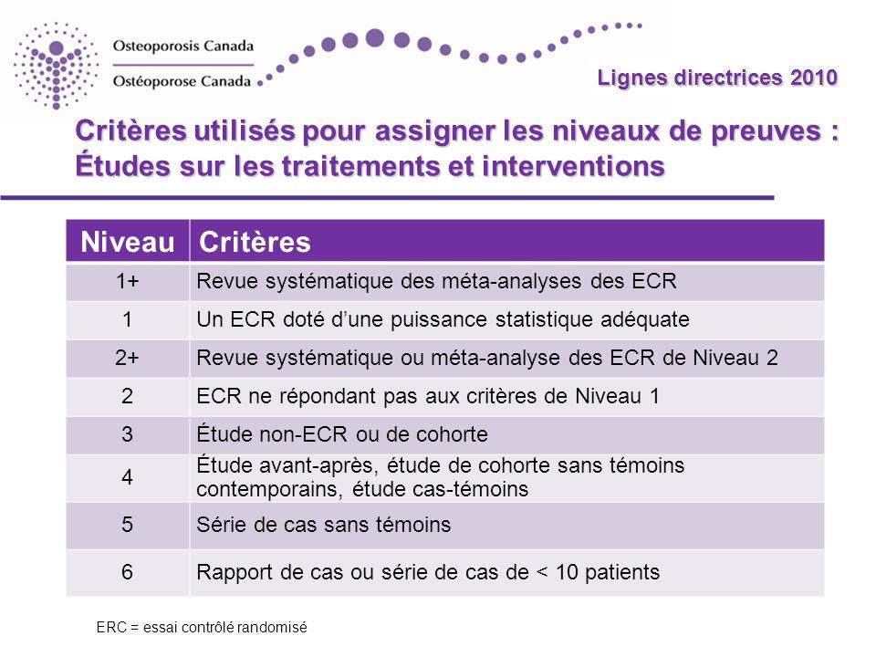2010 Guidelines Critères utilisés pour assigner les niveaux de preuves : Études sur les traitements et interventions NiveauCritères 1+Revue systématiq