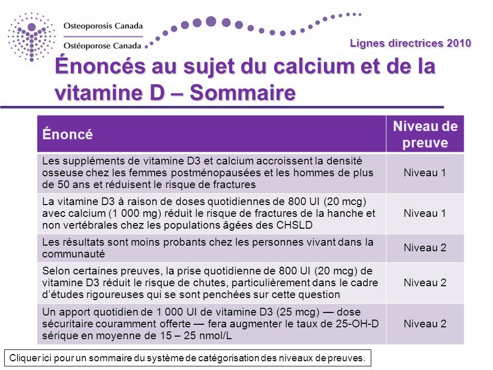 2010 Guidelines Énoncés au sujet du calcium et de la vitamine D – Sommaire Énoncé Niveau de preuve Les suppléments de vitamine D3 et calcium accroisse