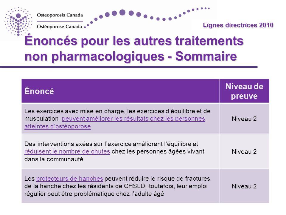 2010 Guidelines Énoncés pour les autres traitements non pharmacologiques - Sommaire Énoncé Niveau de preuve Les exercices avec mise en charge, les exe