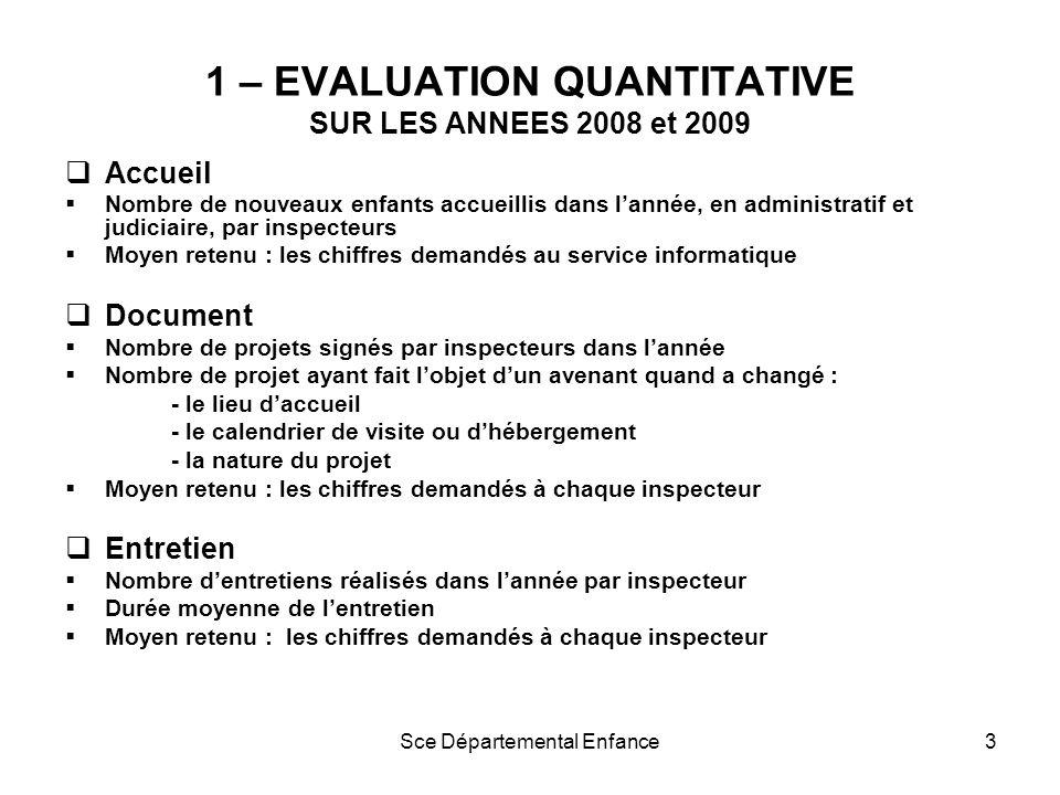 Sce Départemental Enfance4 2 – EVALUATION QUALITATIVE DE LA PROCEDURE ET DU DOCUMENT UTILISE SUR LES ANNEES 2008 et 2009 Moyen retenu : - analyse dun échantillon des P.