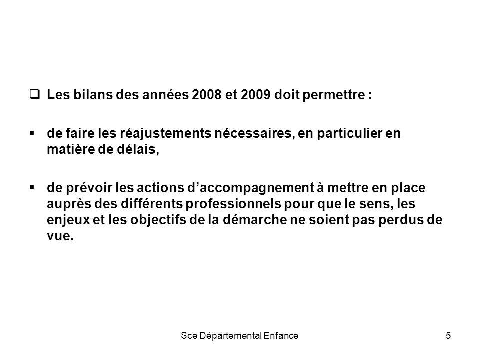 Sce Départemental Enfance5 Les bilans des années 2008 et 2009 doit permettre : de faire les réajustements nécessaires, en particulier en matière de délais, de prévoir les actions daccompagnement à mettre en place auprès des différents professionnels pour que le sens, les enjeux et les objectifs de la démarche ne soient pas perdus de vue.