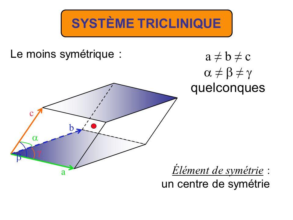ParamètresPolyèdreSystème cristallin a b c, et quelconques Parallélépipède quelconque Triclinique a b c = =π/2 quelconque Prisme droit à base parallélogramme Monoclinique a b c = = =π/2 Parallélépipède rectangle Orthorhombique a = b = c = = quelconques RhomboèdreRhomboédrique a = b c = = =π/2 Prisme droit à base carrée Quadratique a = b c = =π/2 = 2π/3 Prisme droit à base losange à 2π/3 Hexagonal a = b = c = = =π/2 CubeCubique Quels sont les différentes possibilités pour ces six paramètres.