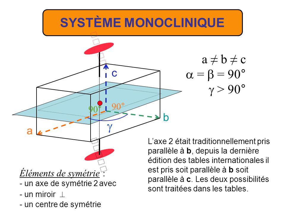 Le moins symétrique : a b c quelconques a b c Élément de symétrie : un centre de symétrie SYSTÈME TRICLINIQUE