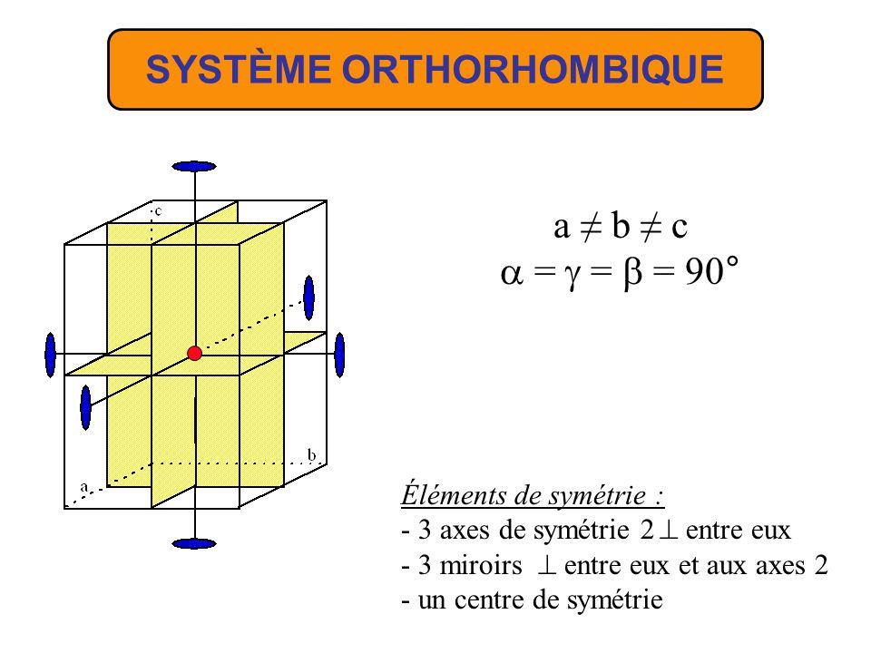 SYSTÈME MONOCLINIQUE b c a 90° 90° Ici laxe binaire est pris parallèlement à c.