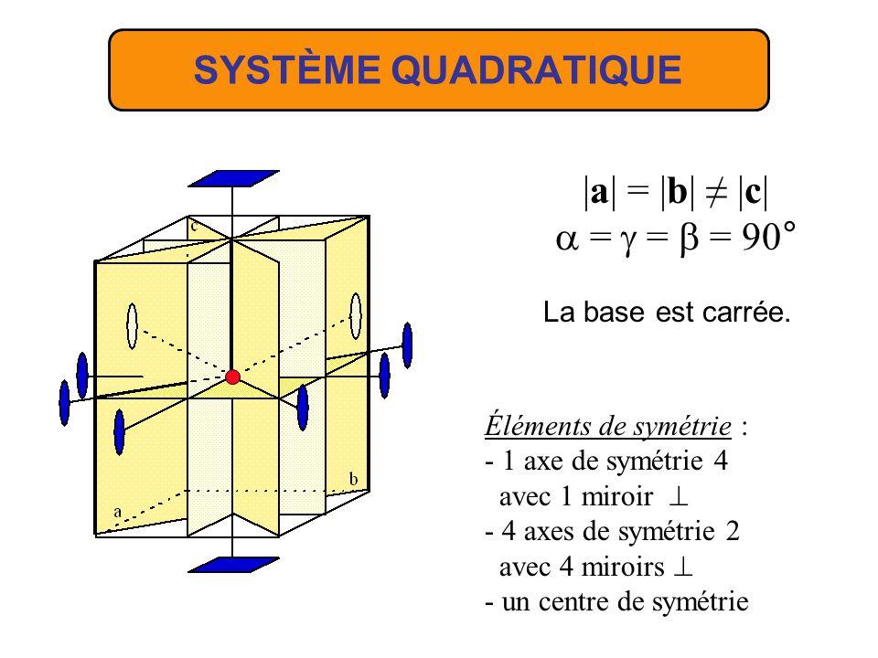 a b c = = = 90° Éléments de symétrie : - 3 axes de symétrie 2 entre eux - 3 miroirs entre eux et aux axes 2 - un centre de symétrie SYSTÈME ORTHORHOMBIQUE