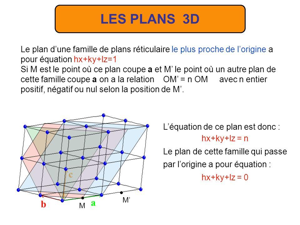 Léquation du plan est de la forme : x+ y+ z= et comme il passe par les points a/h,0,0; 0,b/k,0 et 0,0,c/l on obtient les relations : a/h= b/k= c/l= qui donnent en choisissant a,b et c comme unité: hx+ky+lz=1 avec h, k et l premiers entre eux.