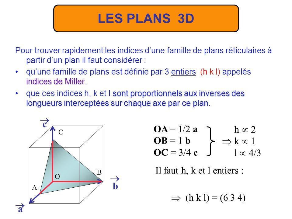 LES PLANS 3D