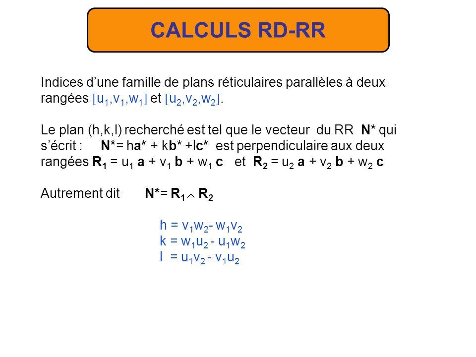 Méthode pratique h 1 h 2 k 1 k 2 u = k 1 l 2 - l 1 k 2 l 1 l 2 v = l 1 h 2 - h 1 l 2 h 1 h 2 w= h 1 k 2 - k 1 h 2 k 1 k 2 Plans en zone, axes de zone Des plans sont « en zone » quand ils sont parallèles à une direction commune.