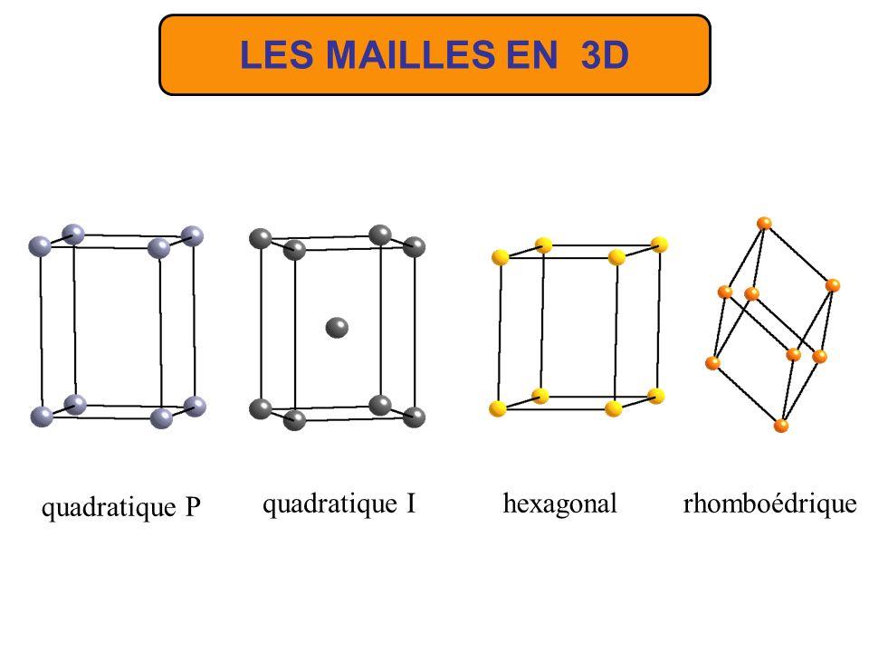 La maille du système quadratique peut présenter des nœuds aux centres des faces latérales et aux centres des faces C ou un nœud au centre de la maille.