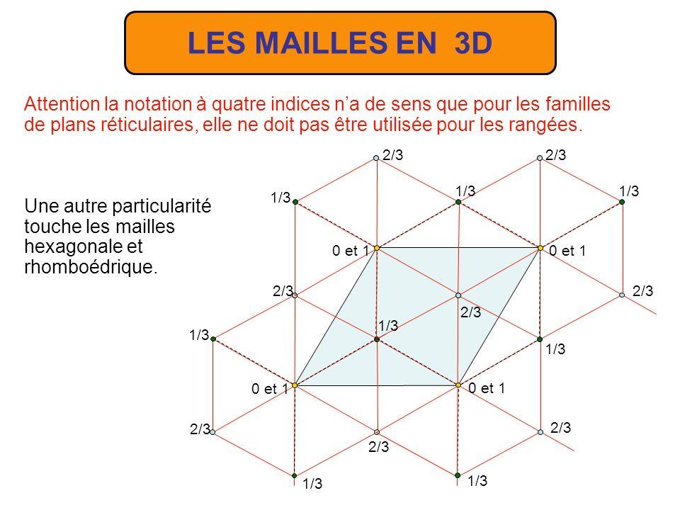 LES MAILLES EN 3D La maille hexagonal présente quelques particularités.