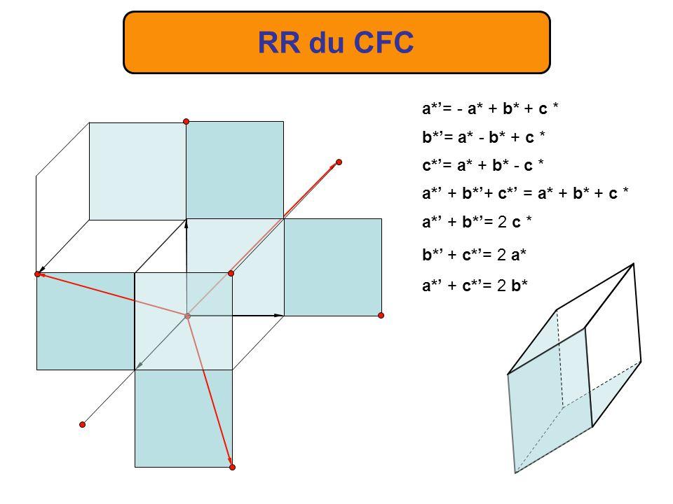 RR du CFC a= (b+c)/2 b= (c+a)/2 c= (a+b)/2 a*= (b c)/v= (c +a) (a+b) /4v Or 4v= v = a 3 a*= (c a) +(c b)+ (a b) /v a*= b*- a* + c *= - a* + b* + c * b*= a* - b* + c * c*= a* + b* - c *