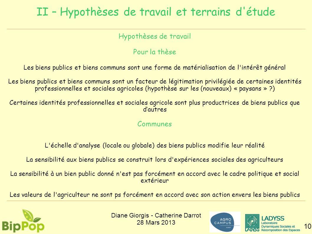 II – Hypothèses de travail et terrains d'étude 10 Hypothèses de travail Pour la thèse Les biens publics et biens communs sont une forme de matérialisa