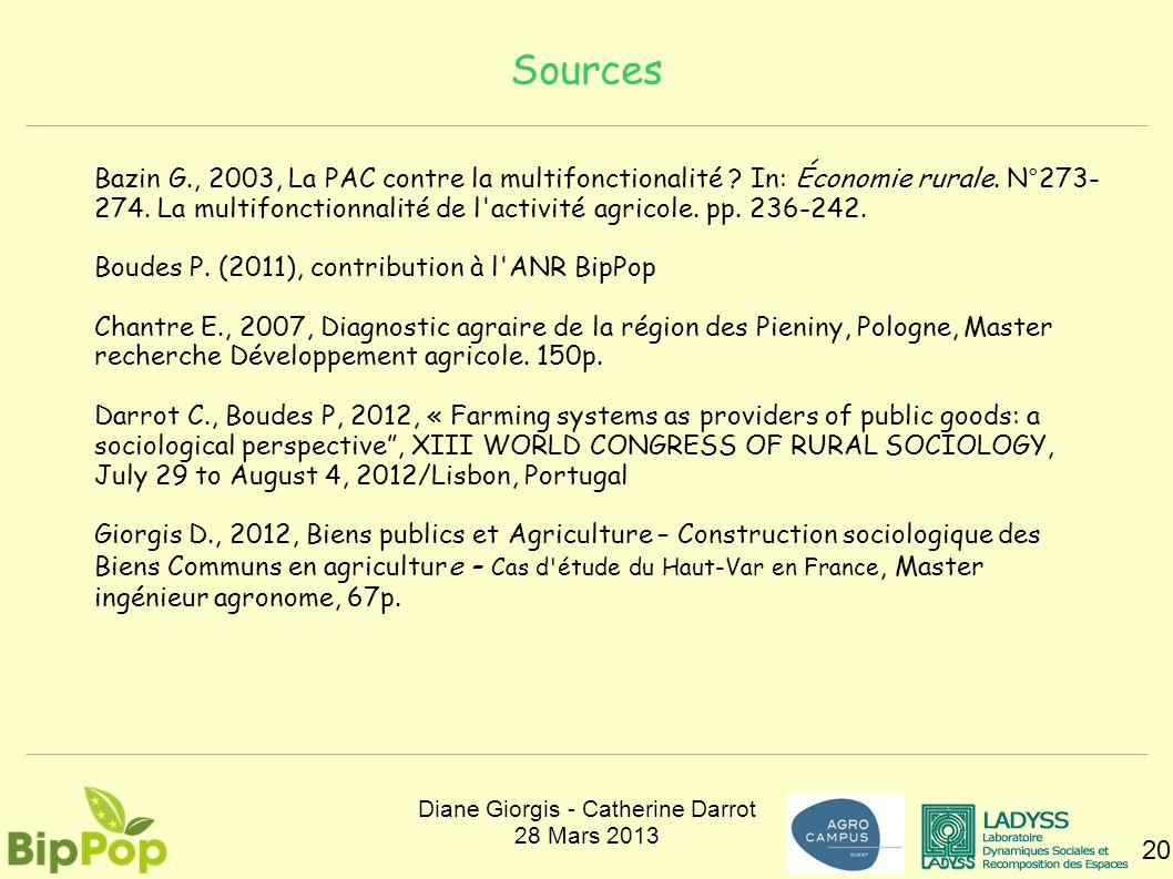 Sources 20 Bazin G., 2003, La PAC contre la multifonctionalité ? In: Économie rurale. N°273- 274. La multifonctionnalité de l'activité agricole. pp. 2
