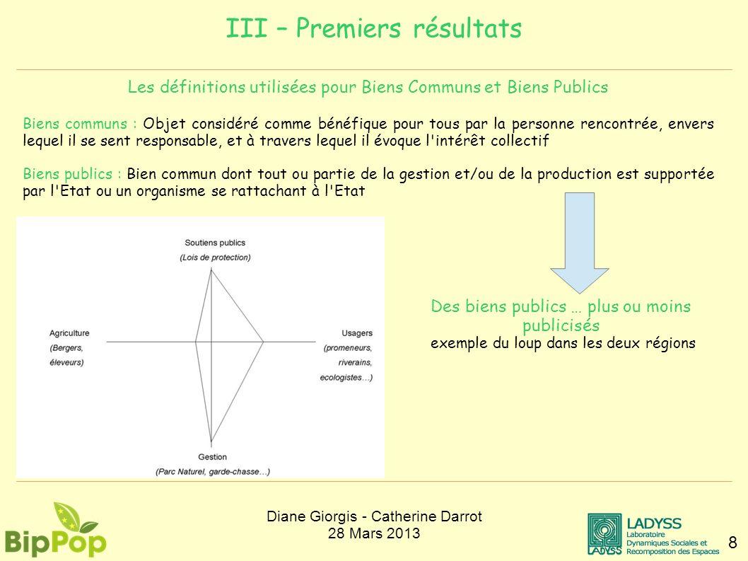 III – Premiers résultats 8 Les définitions utilisées pour Biens Communs et Biens Publics Biens communs : Objet considéré comme bénéfique pour tous par