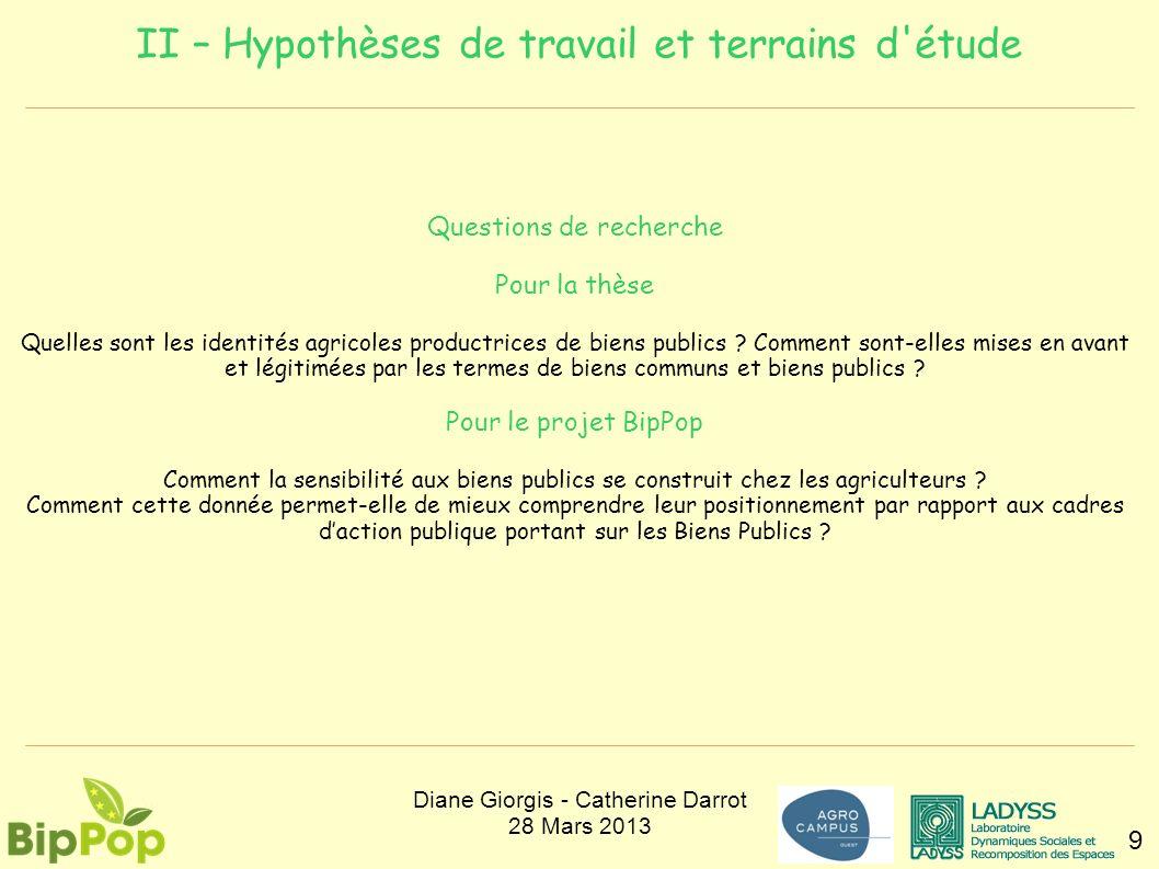 II – Hypothèses de travail et terrains d'étude 9 Questions de recherche Pour la thèse Quelles sont les identités agricoles productrices de biens publi