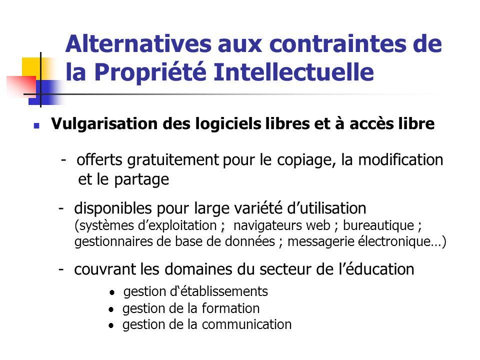Alternatives aux contraintes de la Propriété Intellectuelle Vulgarisation des logiciels libres et à accès libre - offerts gratuitement pour le copiage