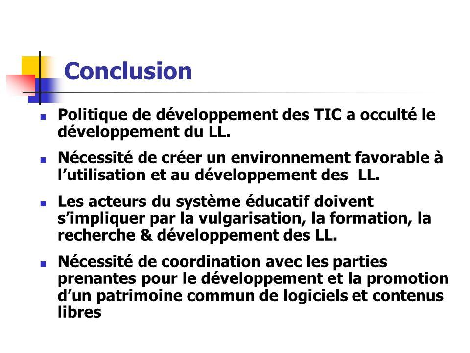 Conclusion Politique de développement des TIC a occulté le développement du LL. Nécessité de créer un environnement favorable à lutilisation et au dév