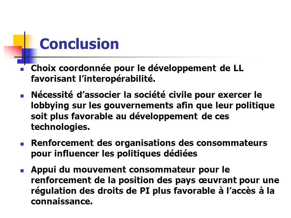 Conclusion Choix coordonnée pour le développement de LL favorisant linteropérabilité. Nécessité dassocier la société civile pour exercer le lobbying s
