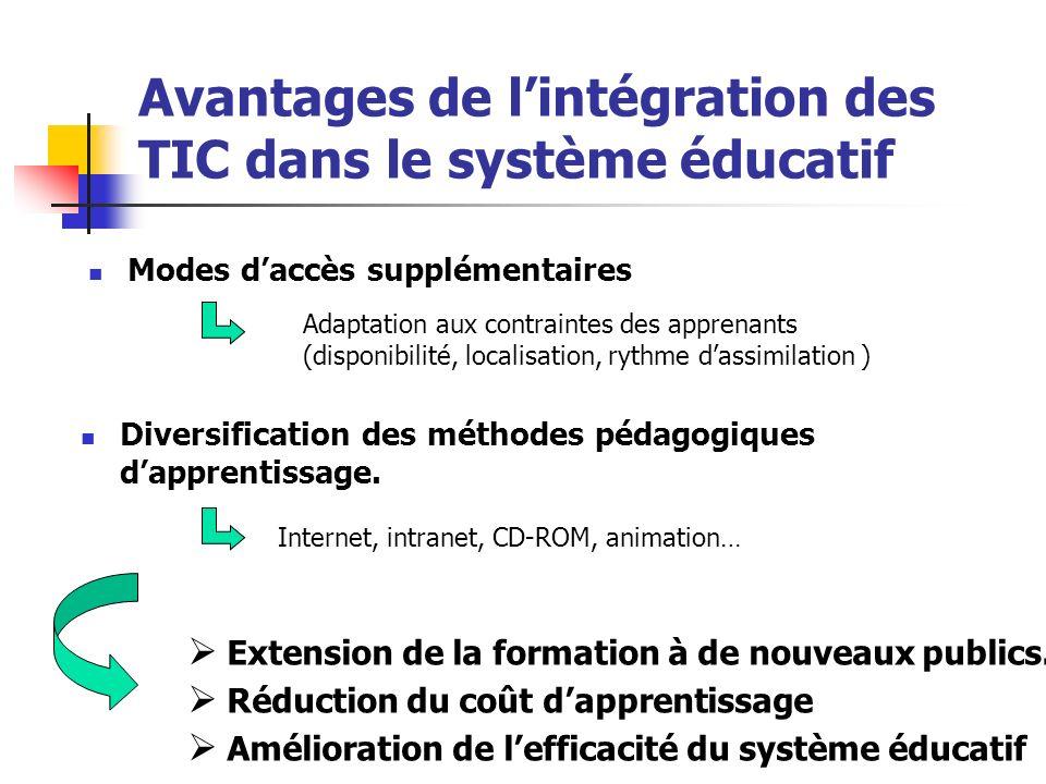 Avantages de lintégration des TIC dans le système éducatif Modes daccès supplémentaires Adaptation aux contraintes des apprenants (disponibilité, loca