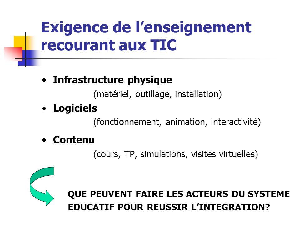 Exigence de lenseignement recourant aux TIC Infrastructure physique (matériel, outillage, installation) Logiciels (fonctionnement, animation, interact