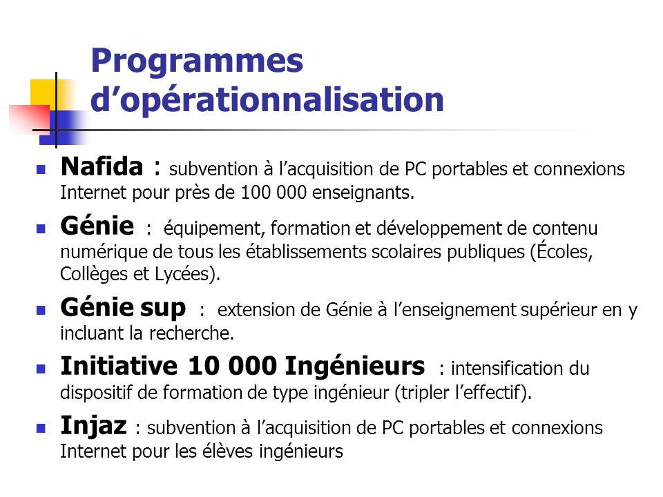 Programmes dopérationnalisation Nafida : subvention à lacquisition de PC portables et connexions Internet pour près de 100 000 enseignants. Génie : éq