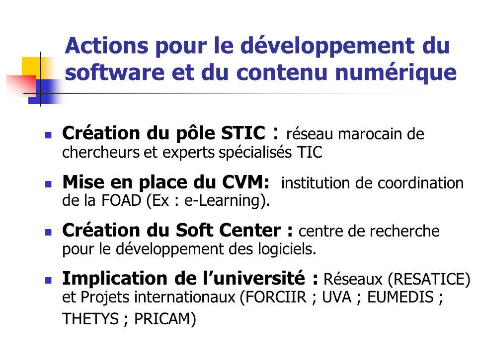 Actions pour le développement du software et du contenu numérique Création du pôle STIC : réseau marocain de chercheurs et experts spécialisés TIC Mis