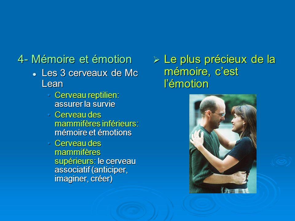 4- Mémoire et émotion Les 3 cerveaux de Mc Lean Les 3 cerveaux de Mc Lean Cerveau reptilien: assurer la survieCerveau reptilien: assurer la survie Cerveau des mammifères inférieurs: mémoire et émotionsCerveau des mammifères inférieurs: mémoire et émotions Cerveau des mammifères supérieurs: le cerveau associatif (anticiper, imaginer, créer)Cerveau des mammifères supérieurs: le cerveau associatif (anticiper, imaginer, créer) Le plus précieux de la mémoire, cest lémotion Le plus précieux de la mémoire, cest lémotion