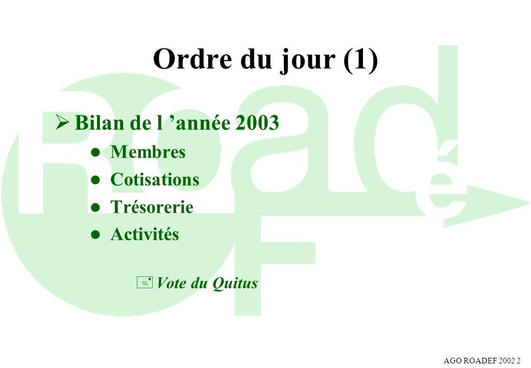AGO ROADEF 2002 2 Ordre du jour (1) Bilan de l année 2003 l Membres l Cotisations l Trésorerie l Activités +Vote du Quitus