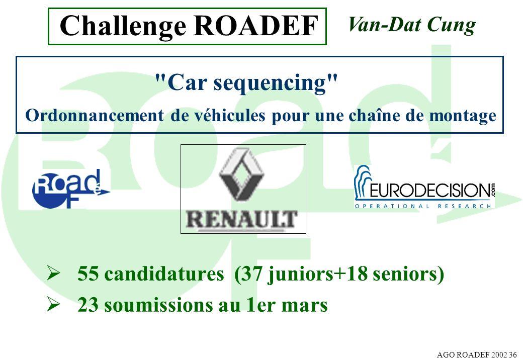 AGO ROADEF 2002 36 Challenge ROADEF 55 candidatures (37 juniors+18 seniors) 23 soumissions au 1er mars