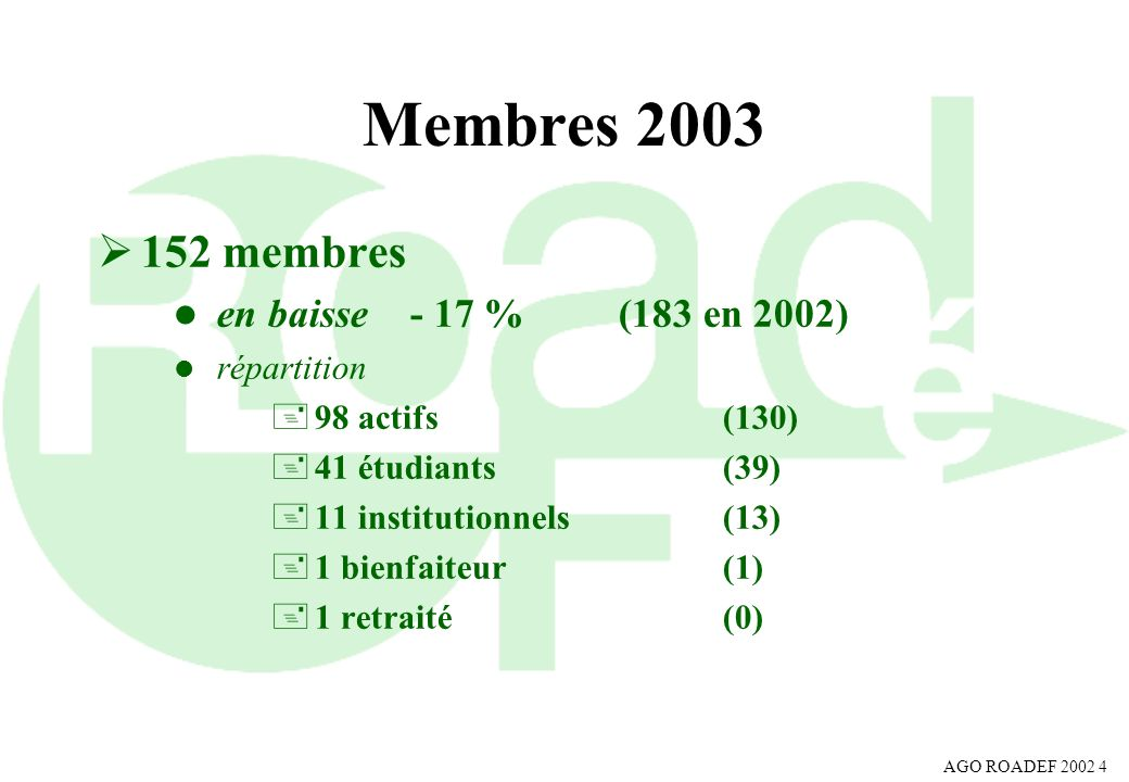 AGO ROADEF 2002 4 Membres 2003 152 membres l en baisse- 17 % (183 en 2002) l répartition +98 actifs(130) +41 étudiants(39) +11 institutionnels(13) +1