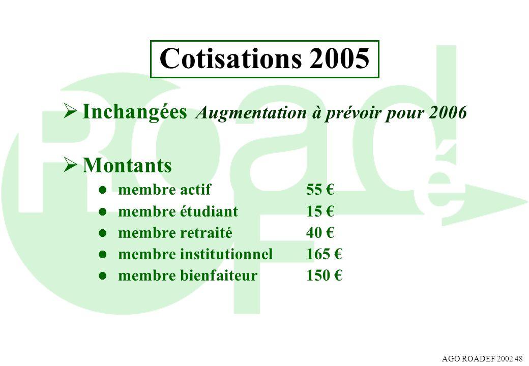 AGO ROADEF 2002 48 Cotisations 2005 Inchangées Augmentation à prévoir pour 2006 Montants l membre actif55 l membre étudiant15 l membre retraité40 l me