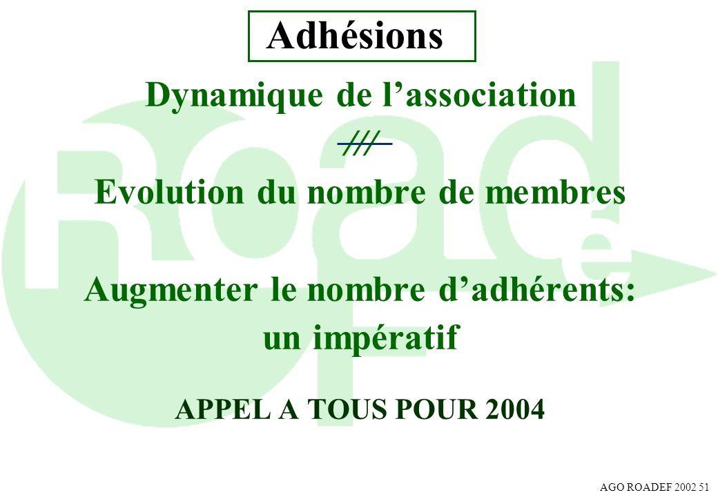 AGO ROADEF 2002 51 Adhésions Dynamique de lassociation /// Evolution du nombre de membres Augmenter le nombre dadhérents: un impératif APPEL A TOUS PO