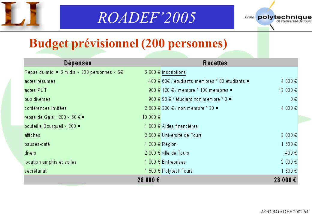 AGO ROADEF 2002 64 ROADEF2005 Budget prévisionnel (200 personnes)