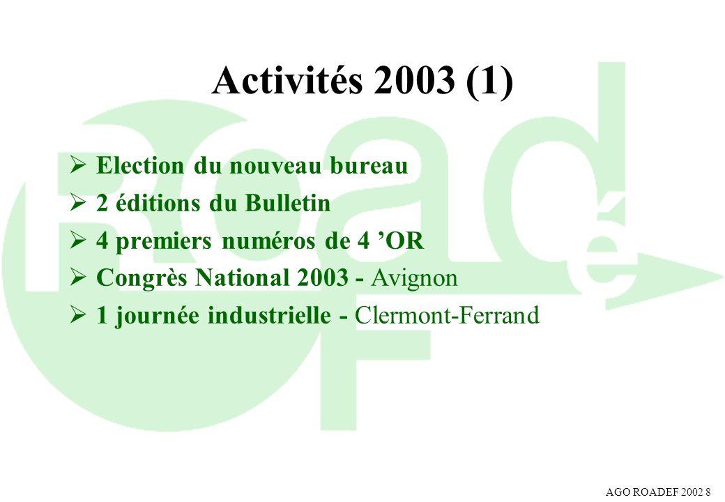 AGO ROADEF 2002 9 Activités 2003 (2) 1 nouveau groupe de travail - Contraintes et RO Activités des groupes - PM20 - JFRO - META Prix Robert FAURE 2003 Manifestations 2003 Ecoles d été et d automne CNRS - Projet Réseau Thématique Pluridisciplinaire
