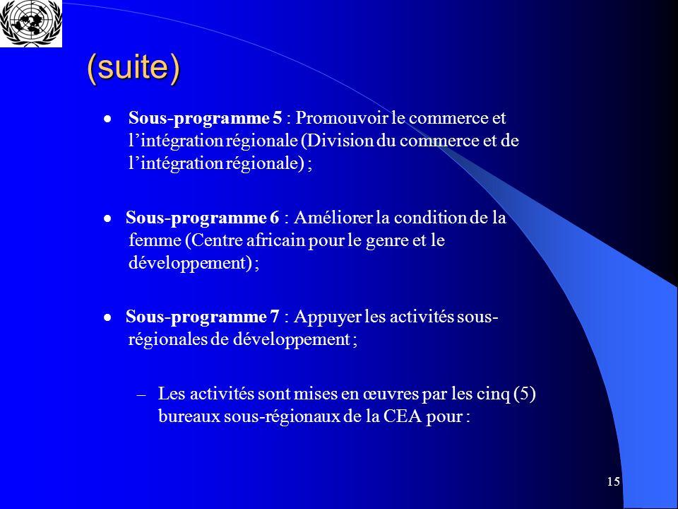 15 (suite) Sous-programme 5 : Promouvoir le commerce et lintégration régionale (Division du commerce et de lintégration régionale) ; Sous-programme 6 : Améliorer la condition de la femme (Centre africain pour le genre et le développement) ; Sous-programme 7 : Appuyer les activités sous- régionales de développement ; – Les activités sont mises en œuvres par les cinq (5) bureaux sous-régionaux de la CEA pour :