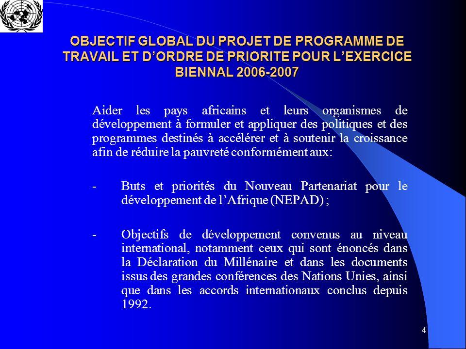 4 OBJECTIF GLOBAL DU PROJET DE PROGRAMME DE TRAVAIL ET DORDRE DE PRIORITE POUR LEXERCICE BIENNAL 2006-2007 Aider les pays africains et leurs organismes de développement à formuler et appliquer des politiques et des programmes destinés à accélérer et à soutenir la croissance afin de réduire la pauvreté conformément aux: -Buts et priorités du Nouveau Partenariat pour le développement de lAfrique (NEPAD) ; -Objectifs de développement convenus au niveau international, notamment ceux qui sont énoncés dans la Déclaration du Millénaire et dans les documents issus des grandes conférences des Nations Unies, ainsi que dans les accords internationaux conclus depuis 1992.