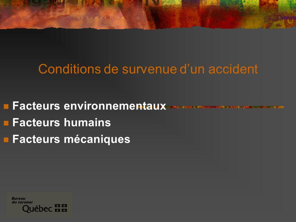 Conditions de survenue dun accident Facteurs environnementaux Facteurs humains Facteurs mécaniques