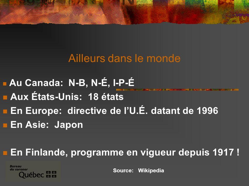 Ailleurs dans le monde Au Canada: N-B, N-É, I-P-É Aux États-Unis: 18 états En Europe: directive de lU.É.