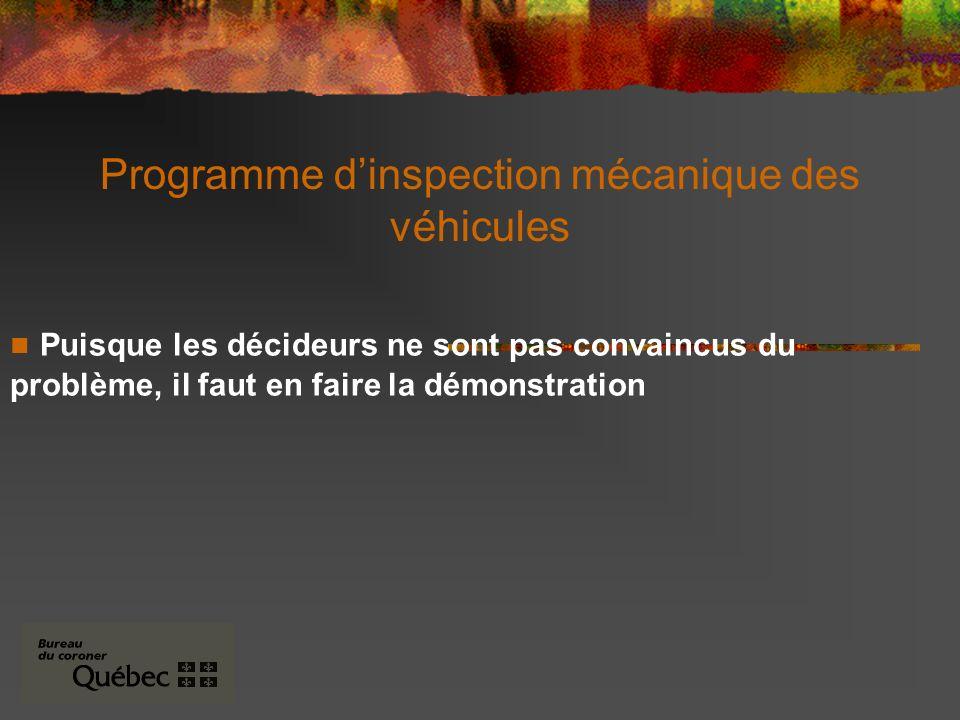 Programme dinspection mécanique des véhicules Puisque les décideurs ne sont pas convaincus du problème, il faut en faire la démonstration