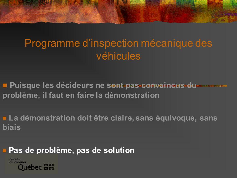 Programme dinspection mécanique des véhicules Puisque les décideurs ne sont pas convaincus du problème, il faut en faire la démonstration La démonstration doit être claire, sans équivoque, sans biais Pas de problème, pas de solution