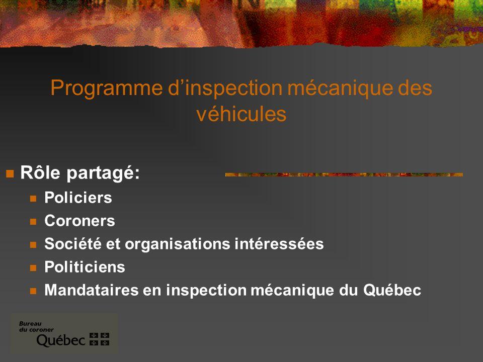 Programme dinspection mécanique des véhicules Rôle partagé: Policiers Coroners Société et organisations intéressées Politiciens Mandataires en inspection mécanique du Québec