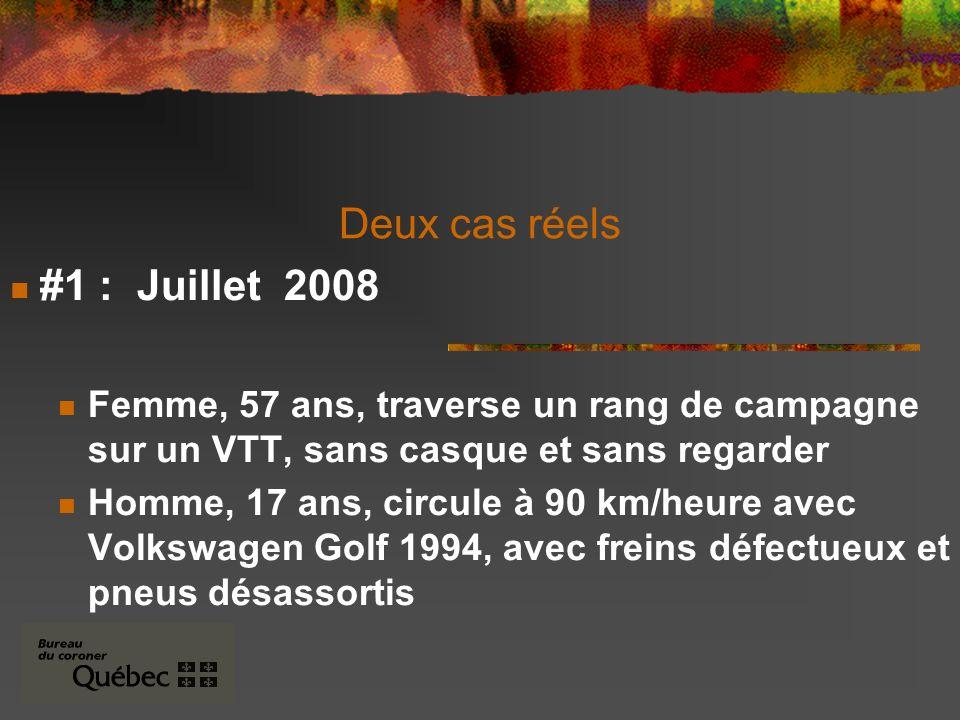 Deux cas réels #1 : Juillet 2008 Femme, 57 ans, traverse un rang de campagne sur un VTT, sans casque et sans regarder Homme, 17 ans, circule à 90 km/heure avec Volkswagen Golf 1994, avec freins défectueux et pneus désassortis