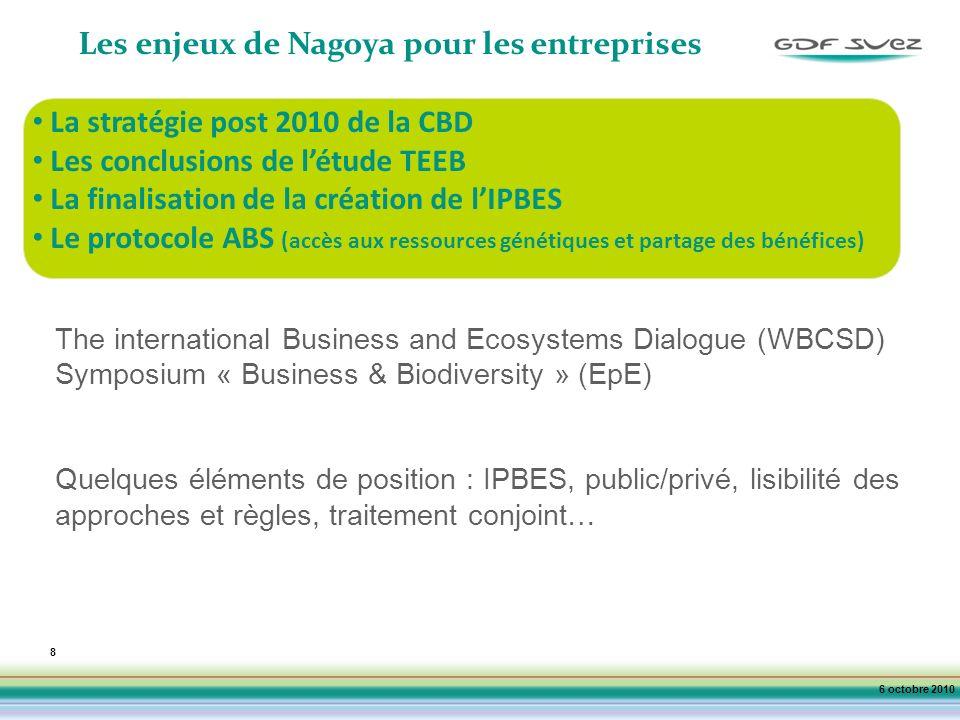 8 Les enjeux de Nagoya pour les entreprises La stratégie post 2010 de la CBD Les conclusions de létude TEEB La finalisation de la création de lIPBES L