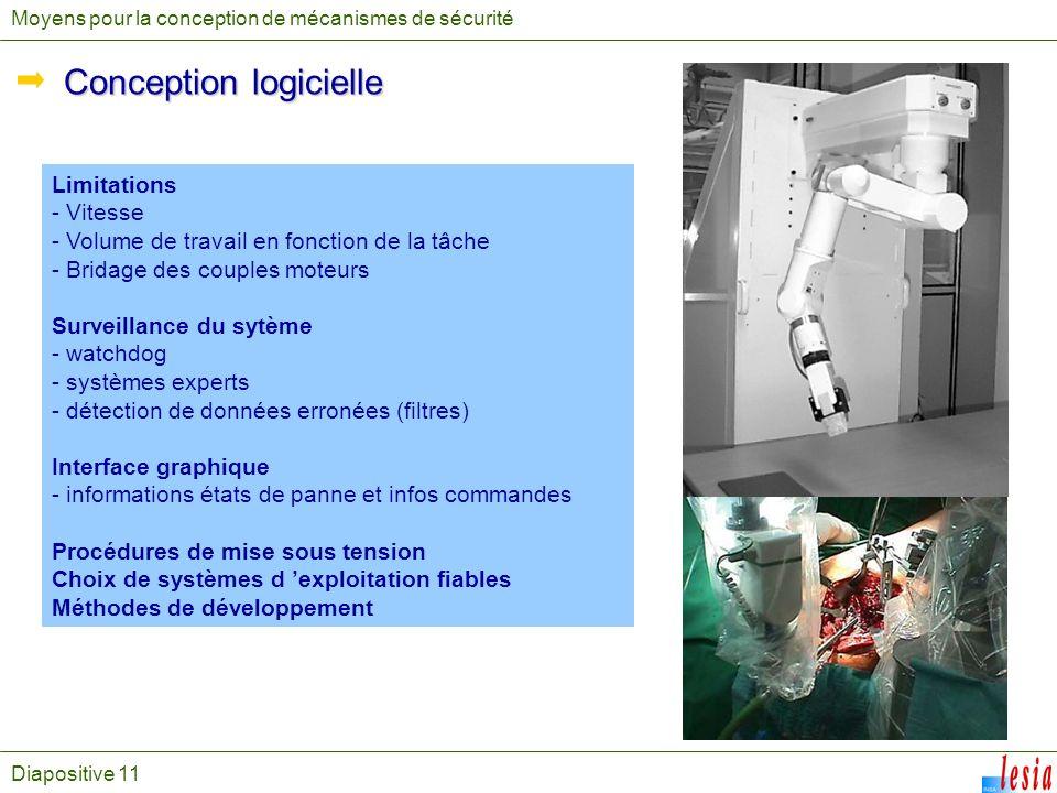 Diapositive 11 Moyens pour la conception de mécanismes de sécurité Conception logicielle Limitations - Vitesse - Volume de travail en fonction de la t