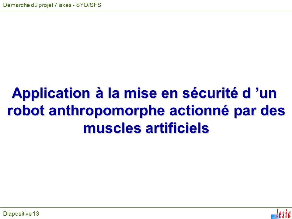 Diapositive 13 Démarche du projet 7 axes - SYD/SFS Application à la mise en sécurité d un robot anthropomorphe actionné par des muscles artificiels