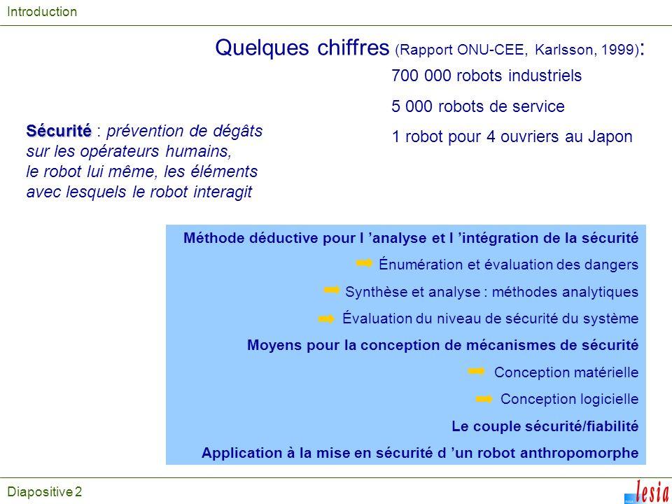 Diapositive 2 Introduction Méthode déductive pour l analyse et l intégration de la sécurité Énumération et évaluation des dangers Synthèse et analyse