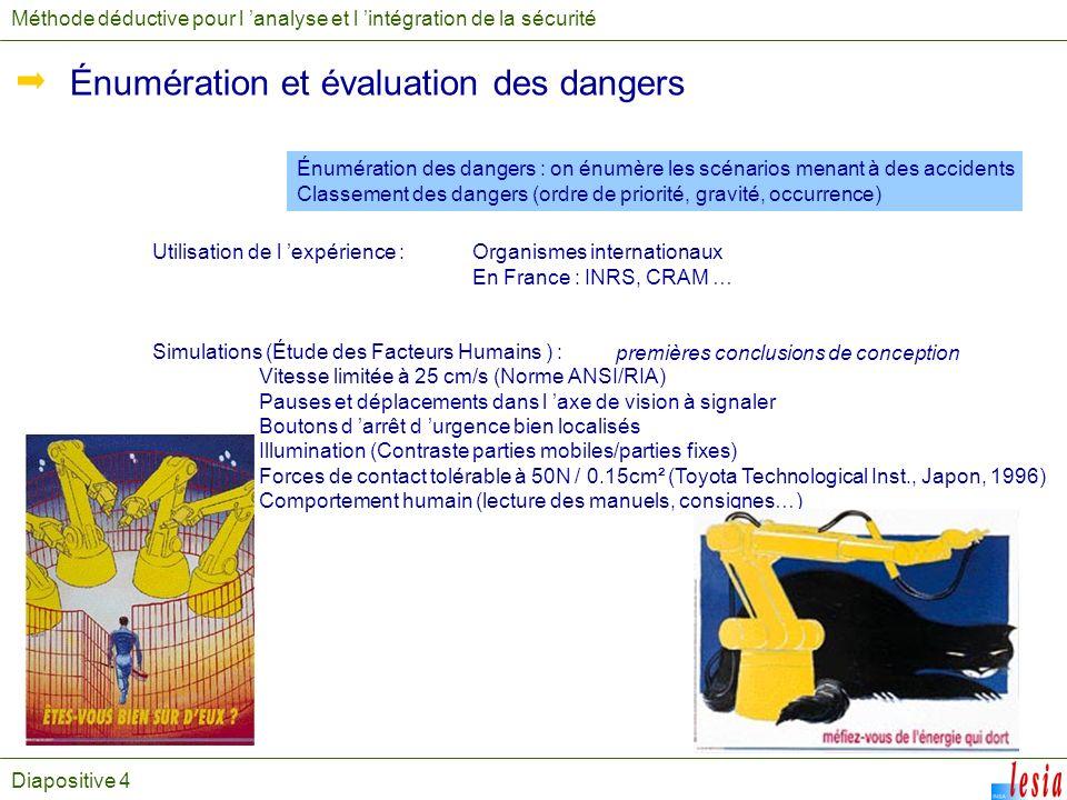 Diapositive 4 Méthode déductive pour l analyse et l intégration de la sécurité Énumération et évaluation des dangers Énumération des dangers : on énum