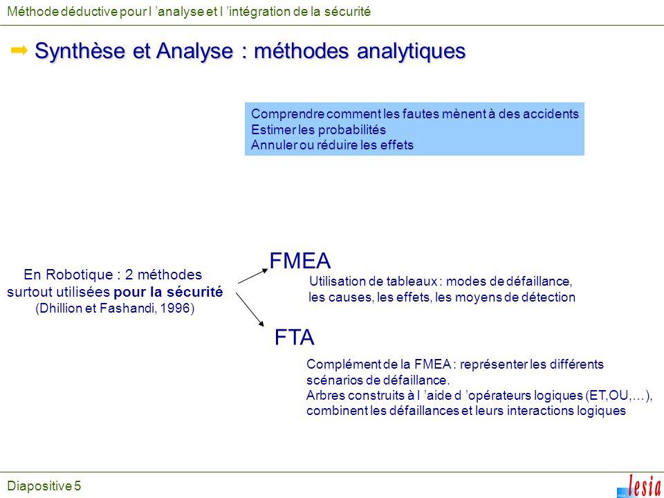 Diapositive 5 Synthèse et Analyse : méthodes analytiques Méthode déductive pour l analyse et l intégration de la sécurité Comprendre comment les faute