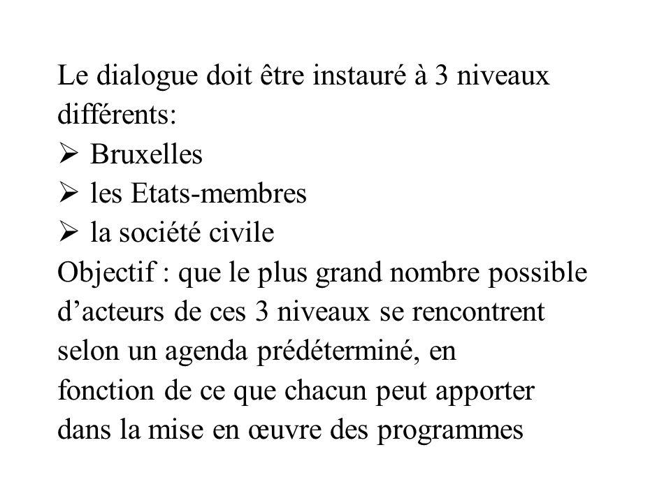 Le dialogue doit être instauré à 3 niveaux différents: Bruxelles les Etats-membres la société civile Objectif : que le plus grand nombre possible dacteurs de ces 3 niveaux se rencontrent selon un agenda prédéterminé, en fonction de ce que chacun peut apporter dans la mise en œuvre des programmes