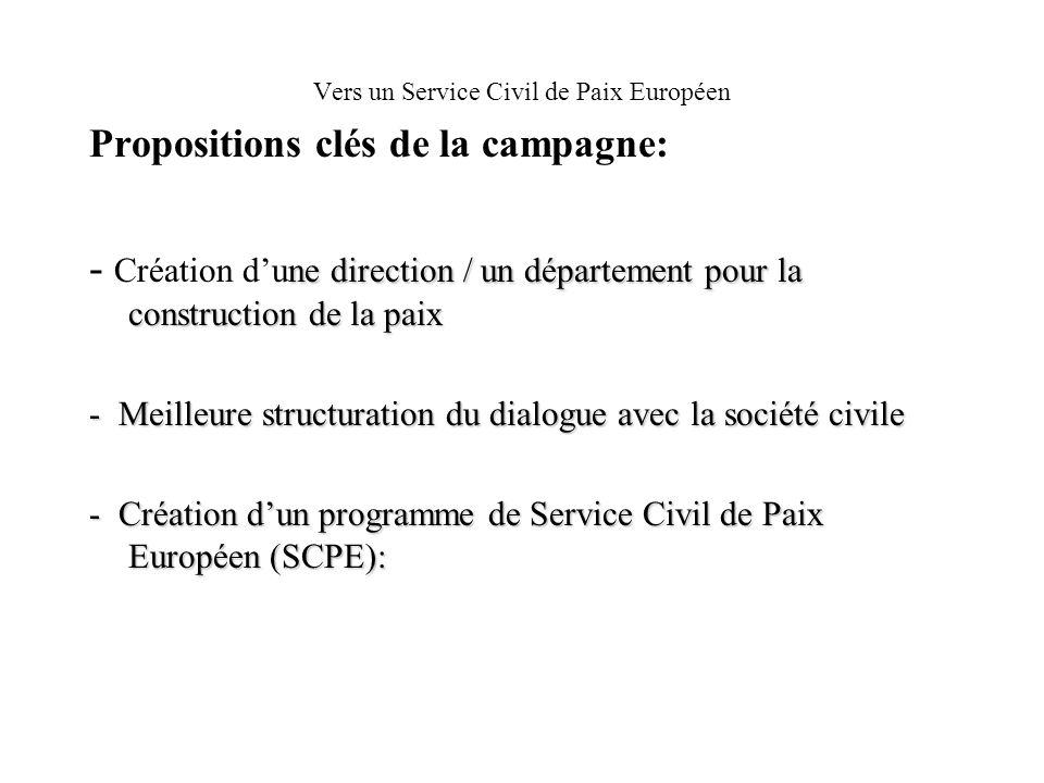 Vers un Service Civil de Paix Européen Propositions clés de la campagne: ne direction / un département pour la construction de la paix - Création dune direction / un département pour la construction de la paix - Meilleure structuration du dialogue avec la société civile - Création dun programme de Service Civil de Paix Européen (SCPE):